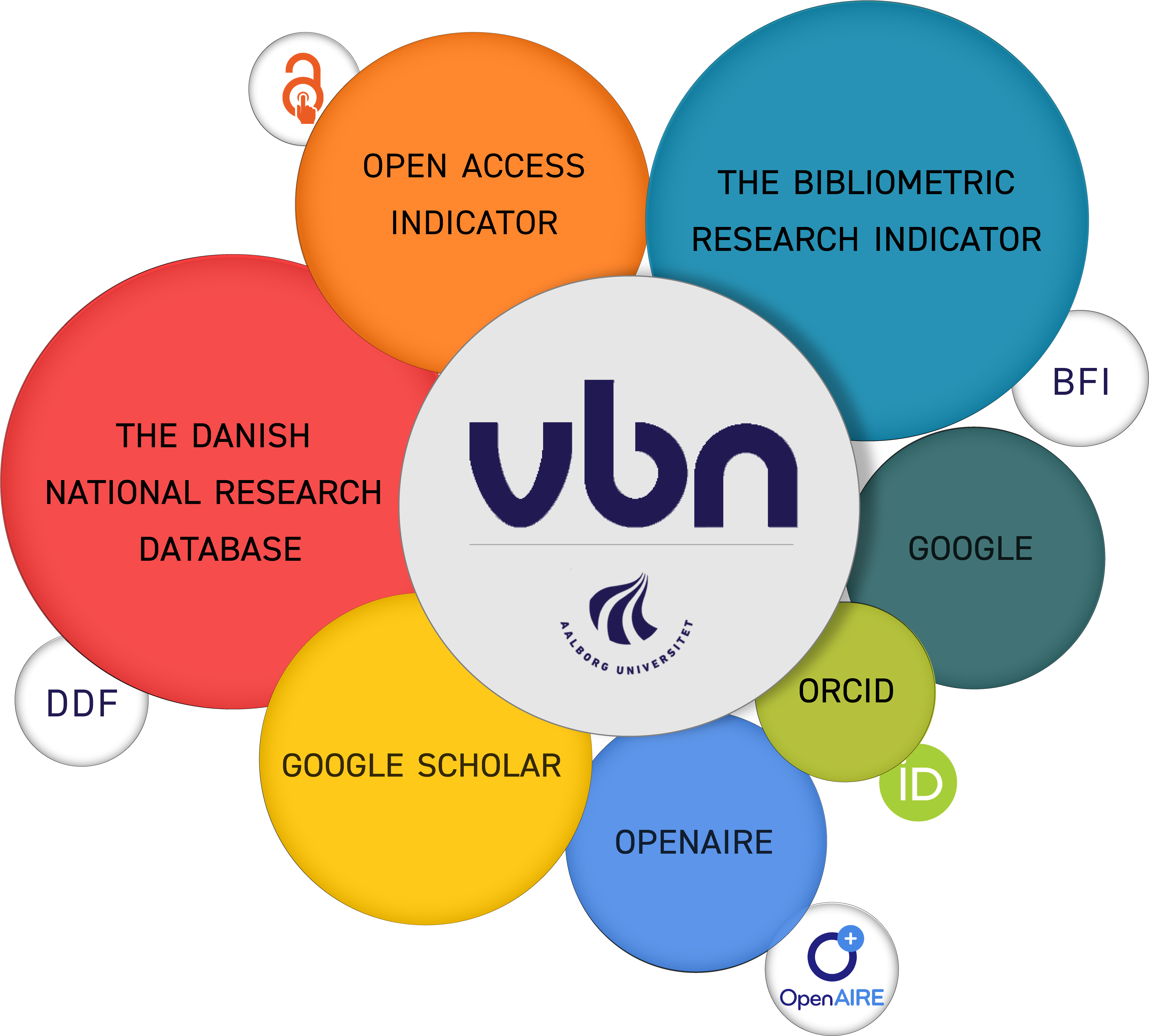 VBN content in other systems